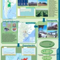 circuito de la soja- propuestas para el aula ME.pdf